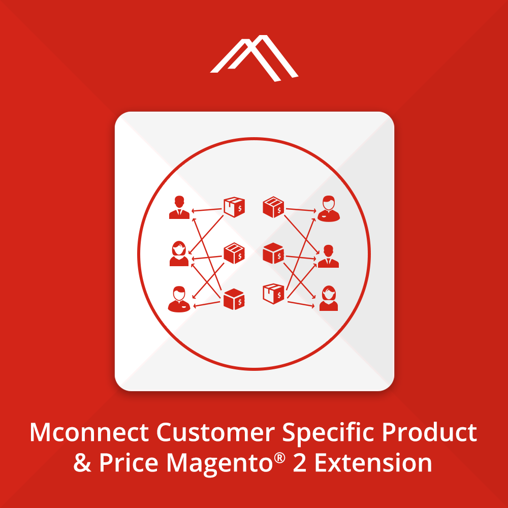 customer-specific-products-and-price-m2-base