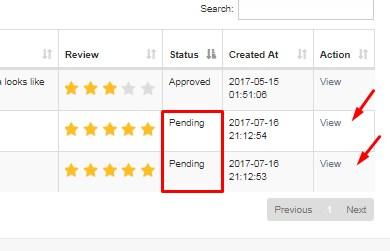 Review status