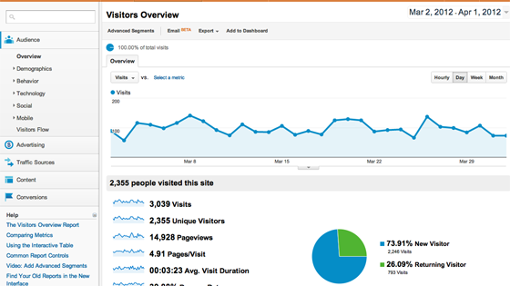 10+ Strategies To Convert More Visitors Into Clients For Your Marketplace