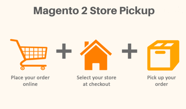 best magento 2.3 store pickup extension