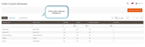 Checkout Custom Field for Magento 2