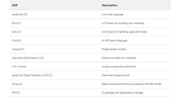 skill required for Magento 2.3 PWA Studio developers
