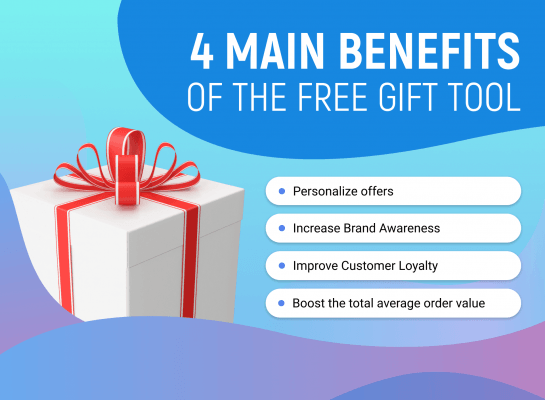 Free Gift Extension for Magento 2 of Amasty