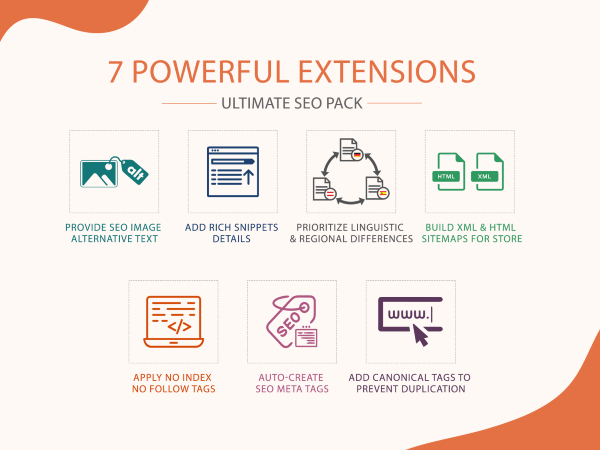 Magento 2 SEO Extension by Fmeextensions