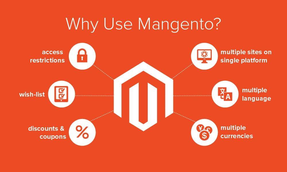 why use Magento platform